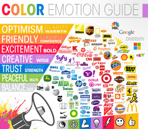 What's Your Power Color? Analyze or Re-energize your Logo or Workspace!