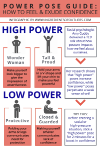 The Power Pose Guide: How to Feel and Exude Confidence
